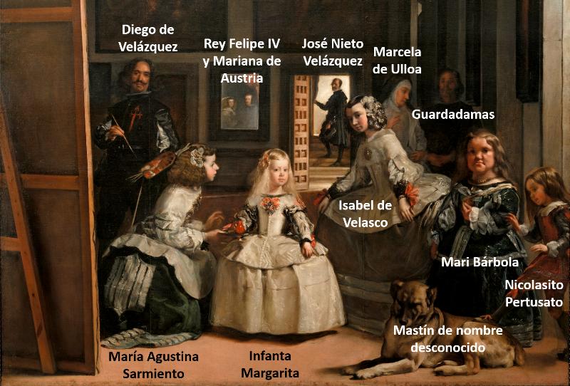 Las Meninas (con identificación de personajes) 02.png